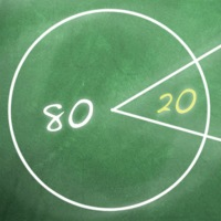 Правило Парето - принцип 80/20